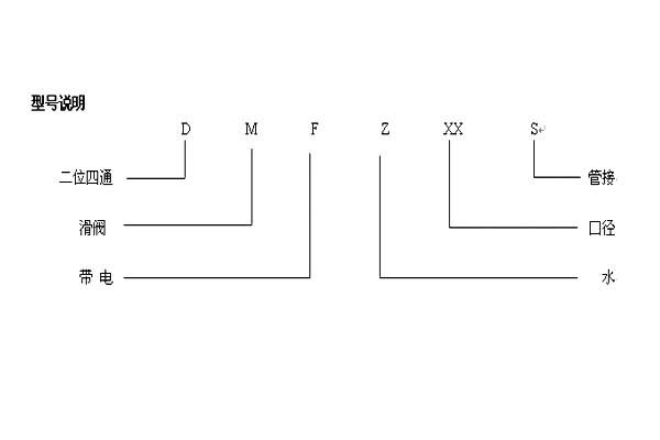 電磁閥脈沖閥