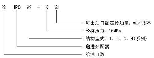 6JPQ1-K0.2 8JPQ1-K0.2  10JPQ1-K0.2 12JPQ1-K0.2     递进式分配器   (16MPa)
