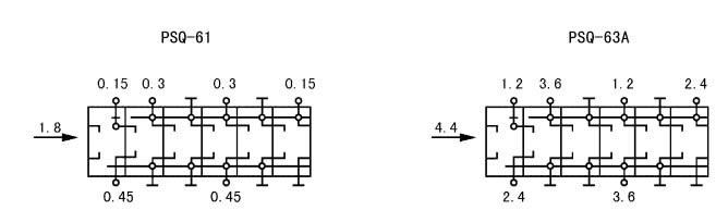 片式给油器   (10MPa)