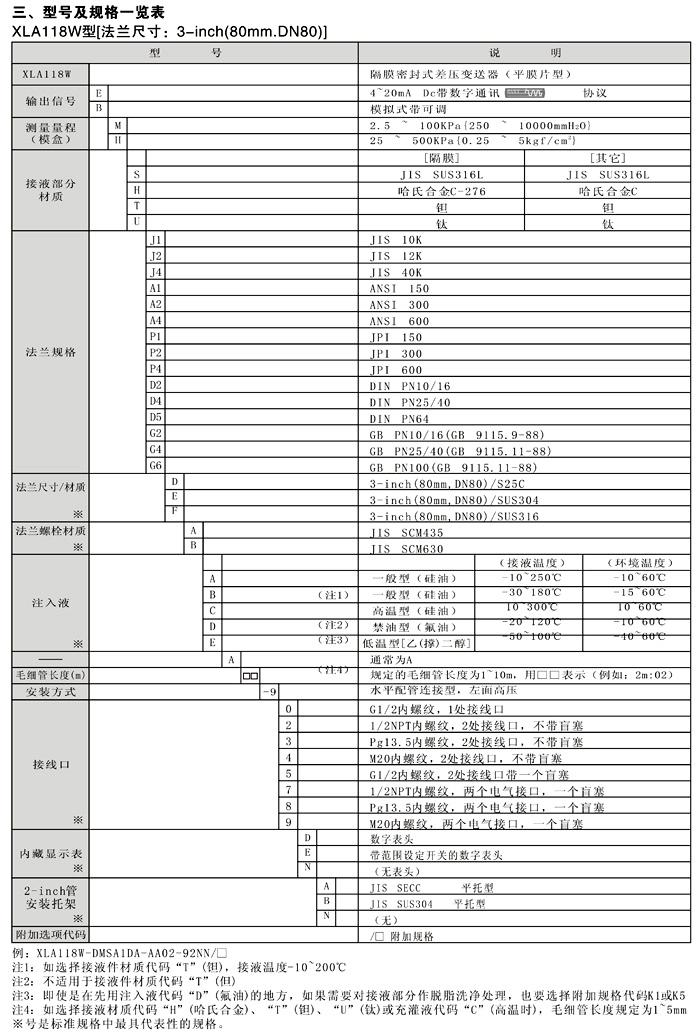差压变送器 XLA118W XLA118N