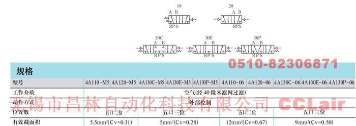 4A130-06C   4A130-06P   氣動閥