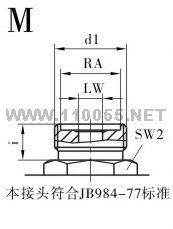 VH2V-G1/2 VH2V-G1 VH2V-NPT1/4 直通高压球阀