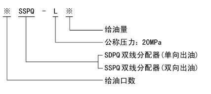 3SDPQ-L1    DV-33H  4SDPQ-L1   DV-34H  双线分配器