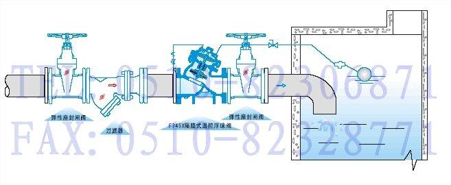 F745X-10,F745X-16,F745X-25,v图纸浮球阀-F7雷姆拼豆图纸立体图片