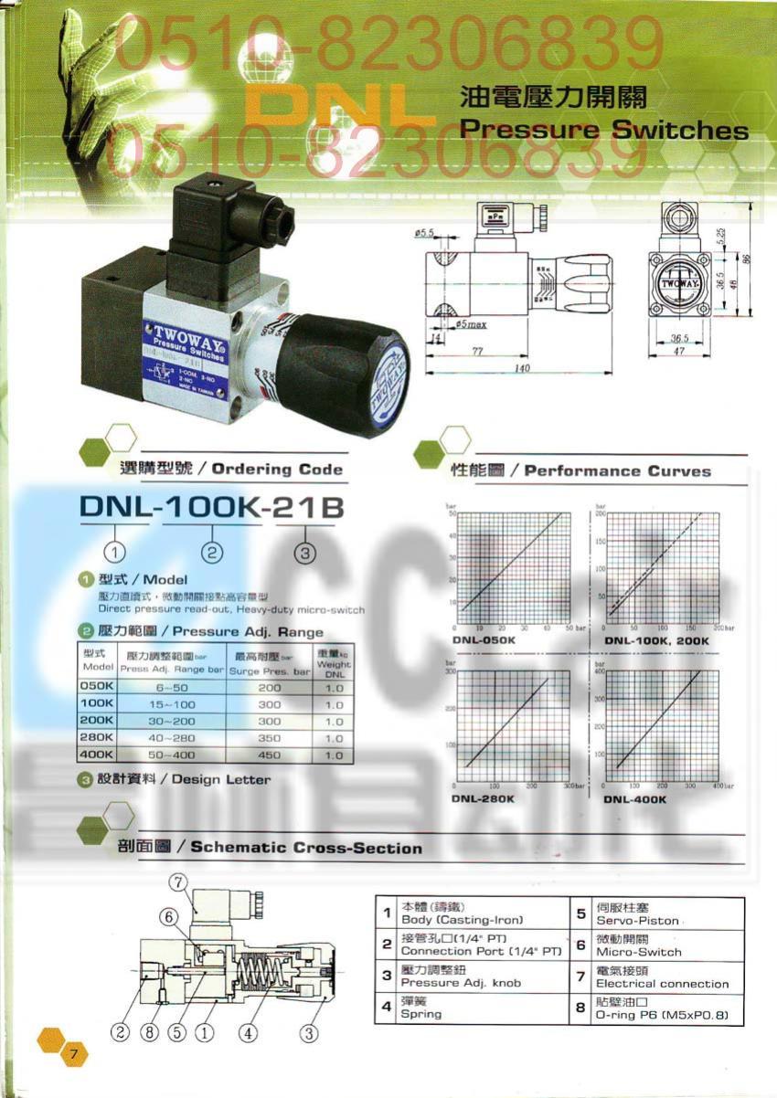DNL-050K-06I  DNL-100K-06I  DNL-200K-06I  台湾 台肯  TWOWAY 油电压力开关