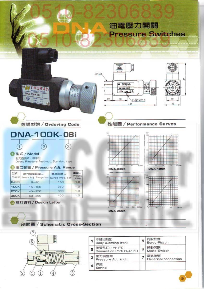 DNA-040K-06I  DNA-100K-06I  台肯 TWOWAY 油电压力开关