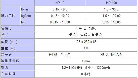 HP-100扭力測試儀   日本HIOS