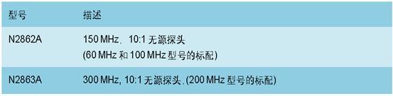 DSO1022A数字示波器