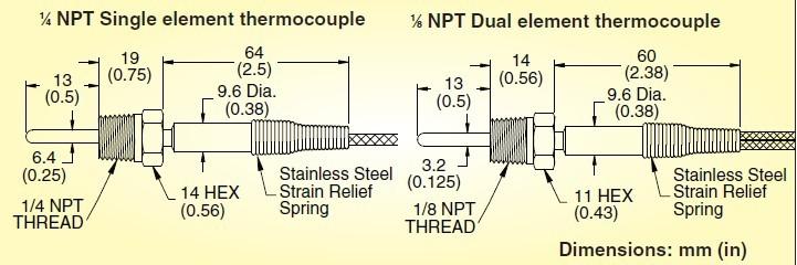 JAM POK (H.K.) TECHNOLOGY LIMITED Omega Tc Wiring Diagram on