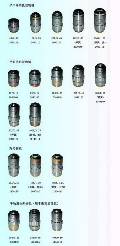 显微镜物镜