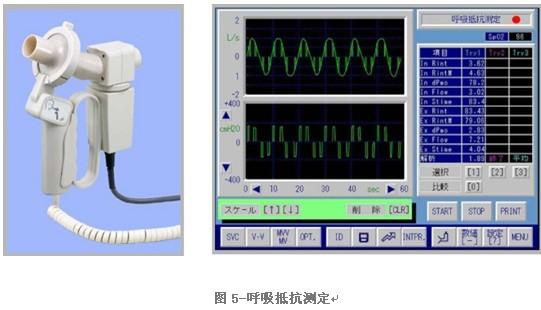 CHEST-肺功能儀