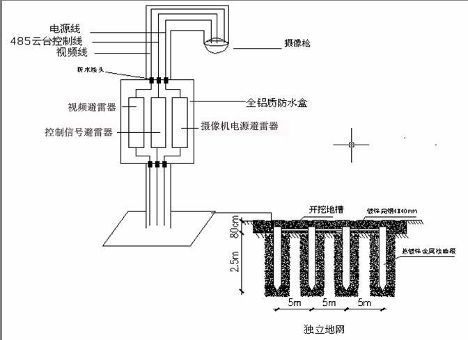 结构的环行等电位连接带应每隔5米经建筑物墙内部