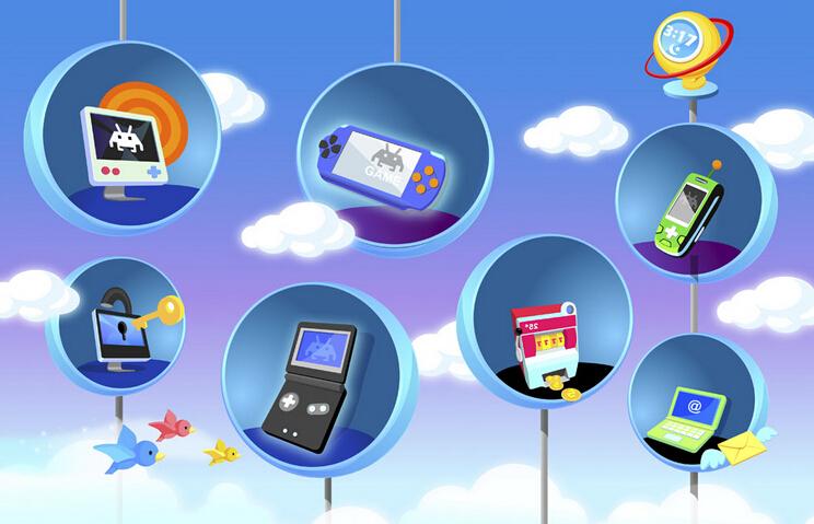 电子产品未来走势