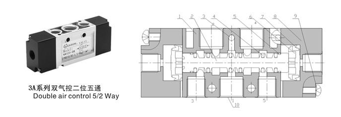 气控阀结构图,亿日气动元件