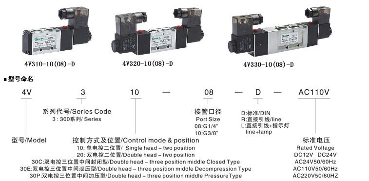 4v3系列二位五通/三位五通电磁阀