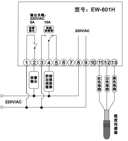 ew-601湿度控制器
