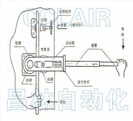 swg-22b,手动弯管机