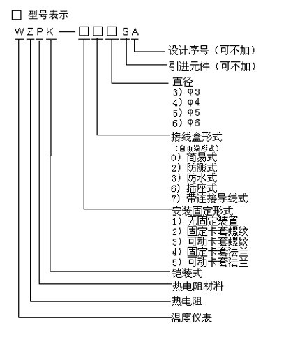 铠装热电阻 wzpk