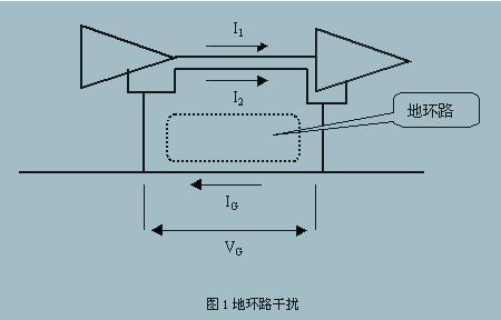 地线原理结构图