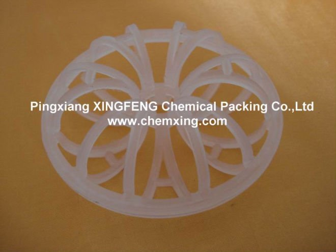 Teller Rosette Ring Packing