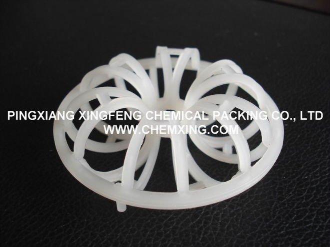PVDF rosette ring