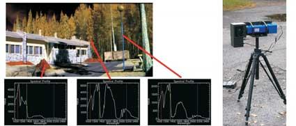 地物/海洋高光谱成像仪