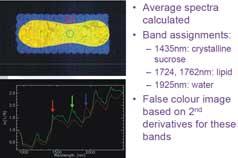 高光谱成像仪