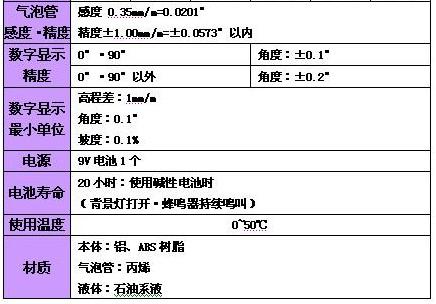 348-水平尺-上海纳智电子科技有限公司