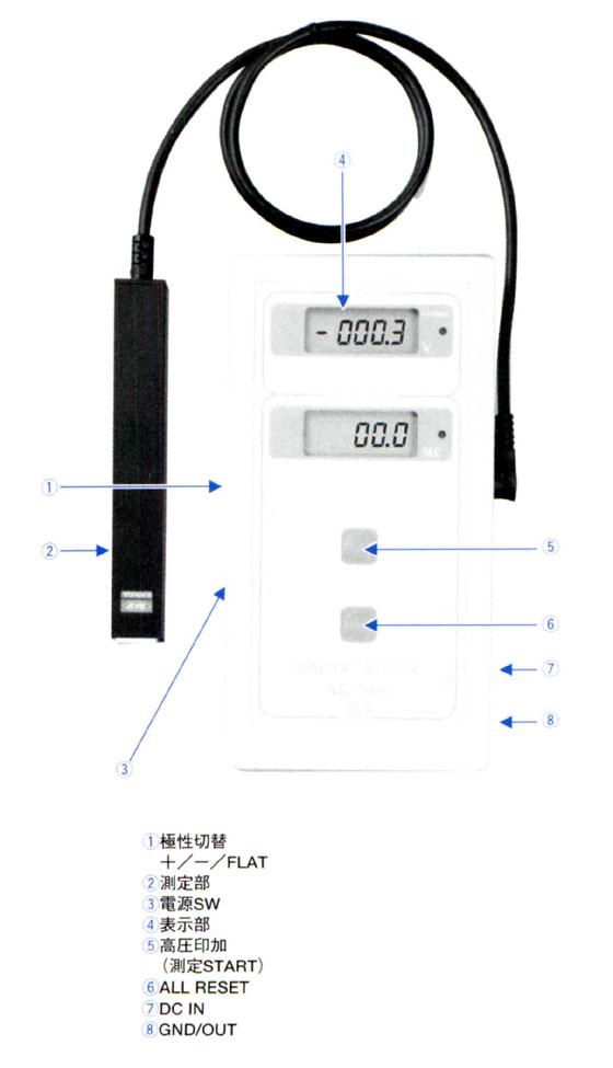 KASUGA春日/NK-7001/静电测试仪
