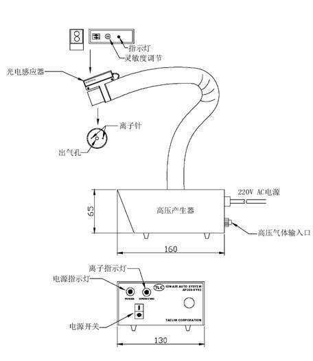 韩国taeli高压产生器hvd-sys |全球防静电网