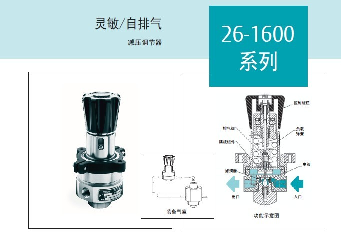 tescom低压调压阀-26-16系列图片
