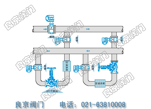 kpf-16手动调节法兰平衡阀 kpf-16图片