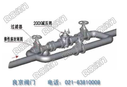 由于导阀系统排水量大于针阀的进水量,主阀控制室压力下降.图片