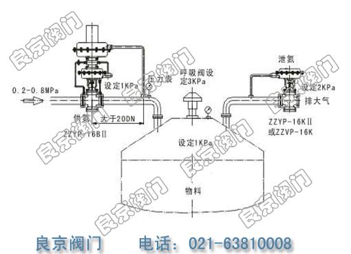 zzvp自力式不锈钢氮封调节阀图片