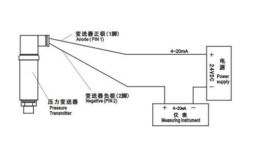 二线制4-20ma 接线方式