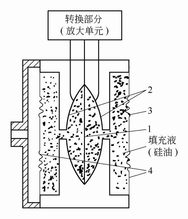 米3送话器安装图解