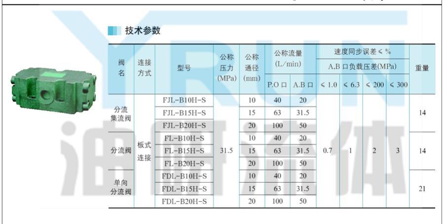 YRUN油研 FJL-B15H-S FJL-B20H-S FJL-B10H-S 分流阀