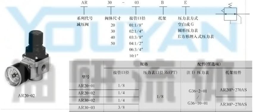 减压阀  AR40-04  AR50-06  AR50-10   油研减压阀 YOUYAN减压阀