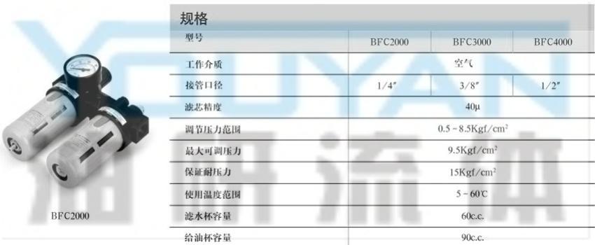 二联件 BFC2000 油研二联件 YOUYAN二联件