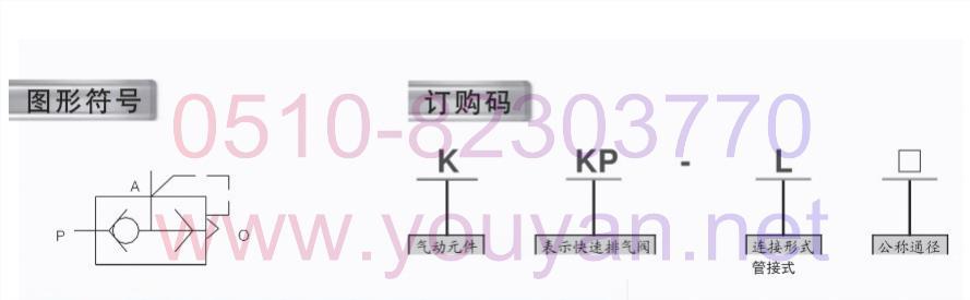 快速排气阀  KKP-L10  KKP-L15  油研快速排气阀 YOUYAN快速排气阀