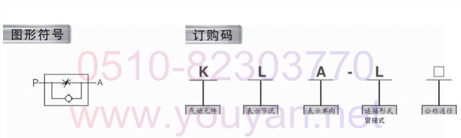 YOUYAN单向节流阀 KLA-L50 KLA-L32 KLA-L40 单向节流阀