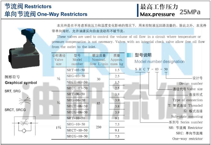 YRUN油研 YUKEN油研 SRCT-10-50 SRCT-03-50 SRCT-06-50 单向节流阀