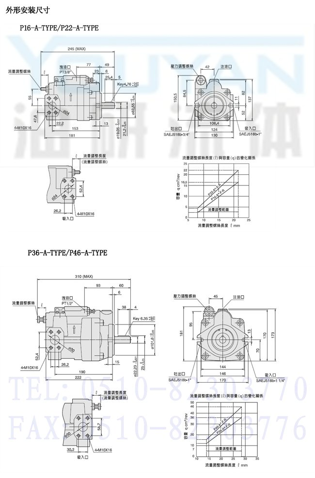 p08-a2-l-r-01,压力补偿控制型柱塞泵图片