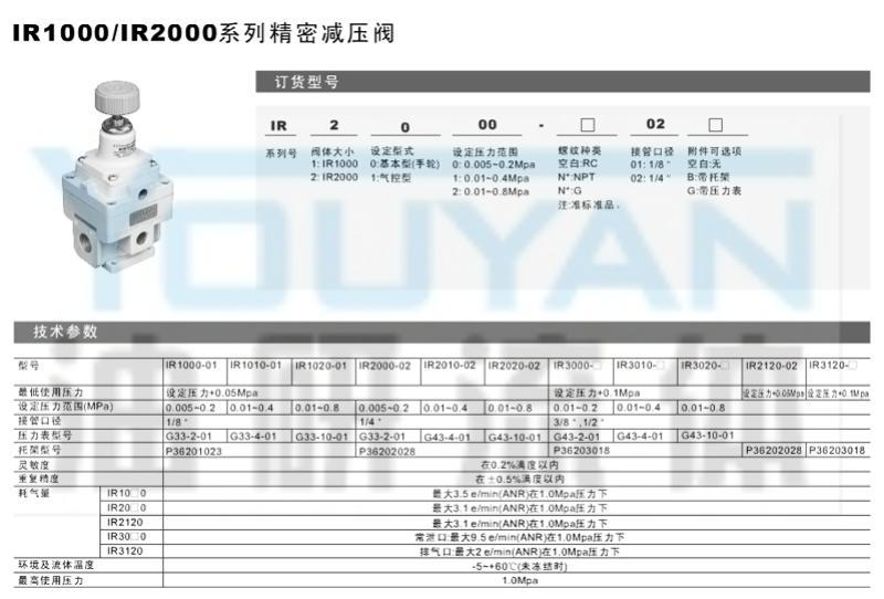 IR3000-03 IR3000-04 IR3010 IR3020 精密减压阀 1R3000-03 1R3000-04 1R3010 1R3020
