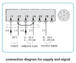 比例阀电气接线图图片