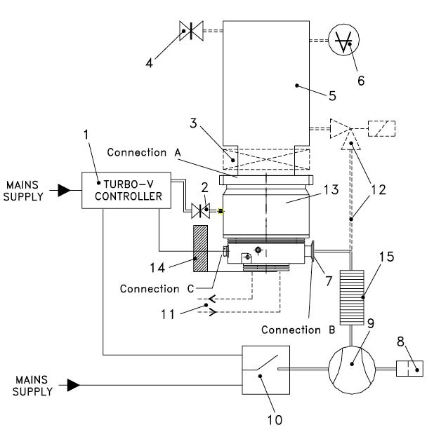 varian tv1001常见的真空结构示意图如下