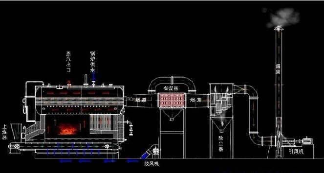 卧式燃煤蒸汽锅炉结构图 卧式燃煤蒸汽锅炉重量 卧式燃煤蒸汽锅炉报价