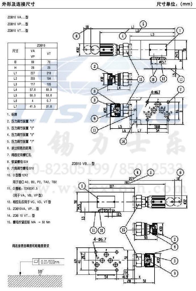 叠加式溢流阀 z2db10vc-2-40b/315图片