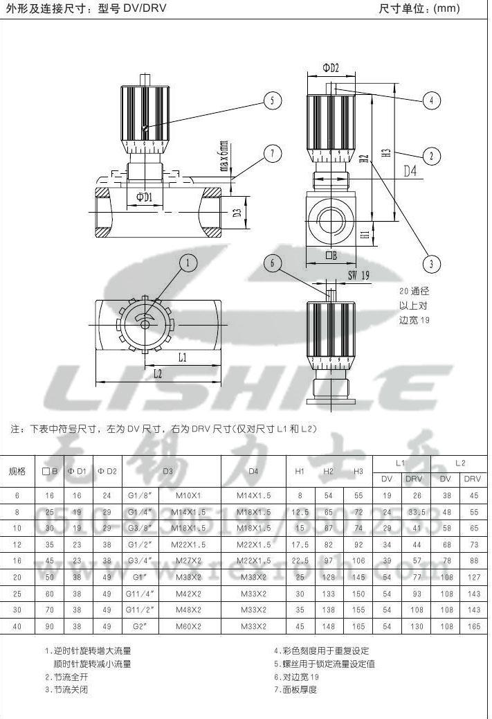其基本结构由阀体,带自锁的调节旋钮组成.