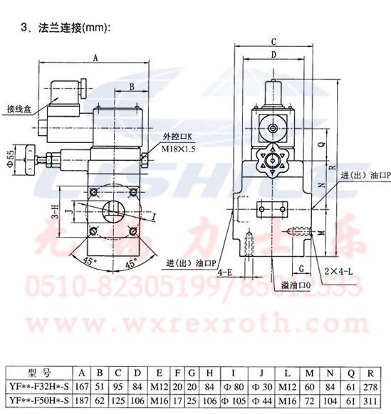 液压元件 溢流阀 >yfdh-b20h4电磁溢流阀(厂家直销)  o型-电磁阀及图片